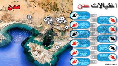 معرقلو اتفاق الرياض يعبثون بسمعة السعودية وأمن عدن